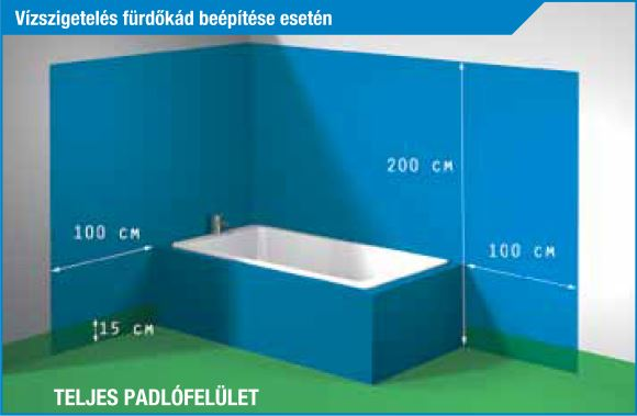 Lb-Knauf - Selection colours Line